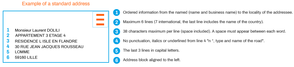 postal-norms-capency