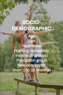 socio-demographic